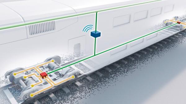 Condition Monitoring System z inteligentnym oprogramowaniem i połączeniem z chmurą: Maksymalnie sześć zespołów czujników może przekazywać sygnały do jednostki procesora, która przetwarza nieprzetworzone dane w parametry